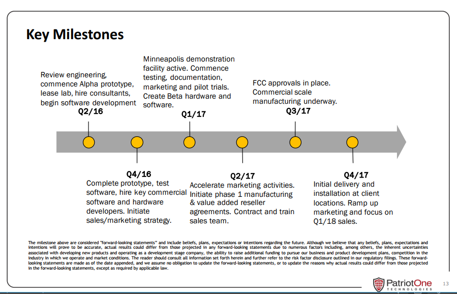 Key Milestones Targeted by Patriot One UPDATED.png