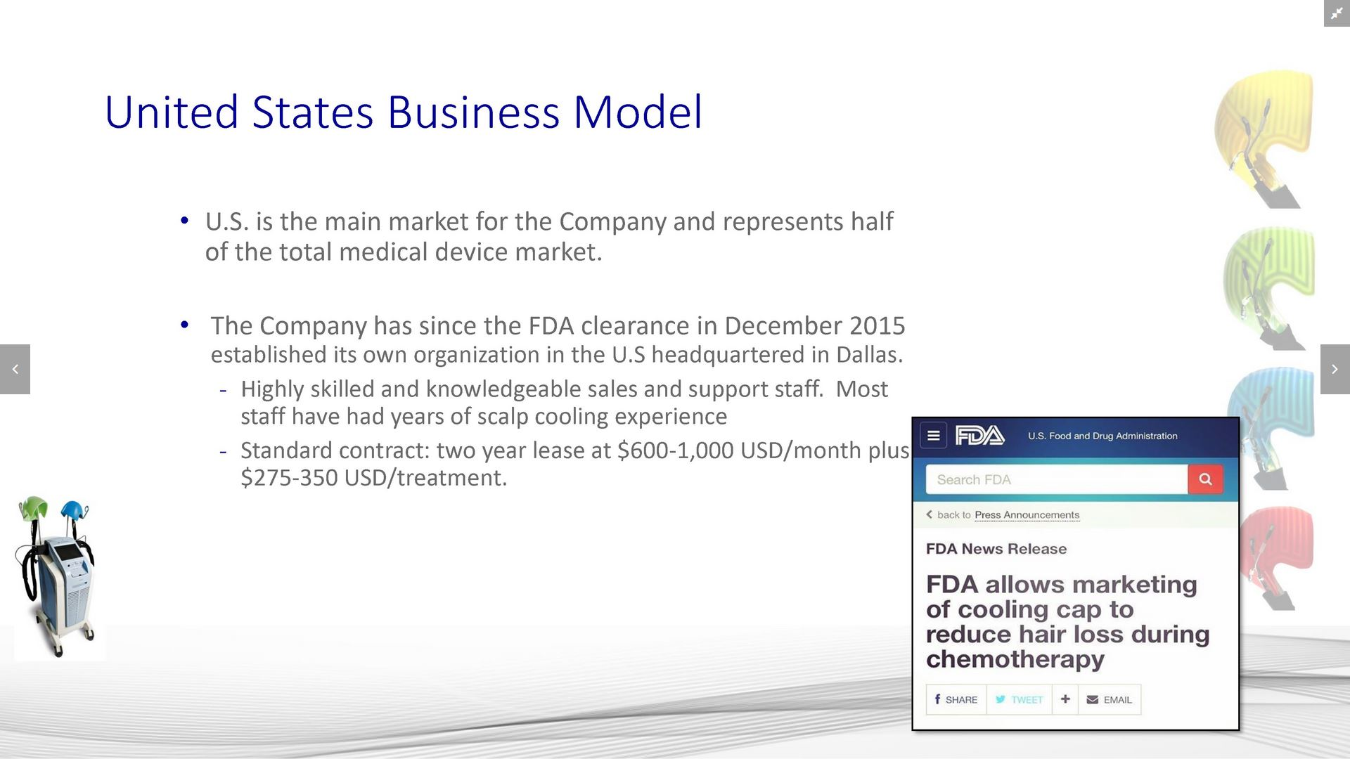 United States Business Model